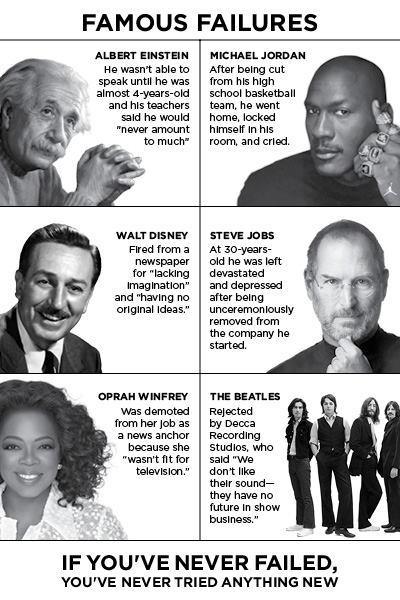 famous_failures